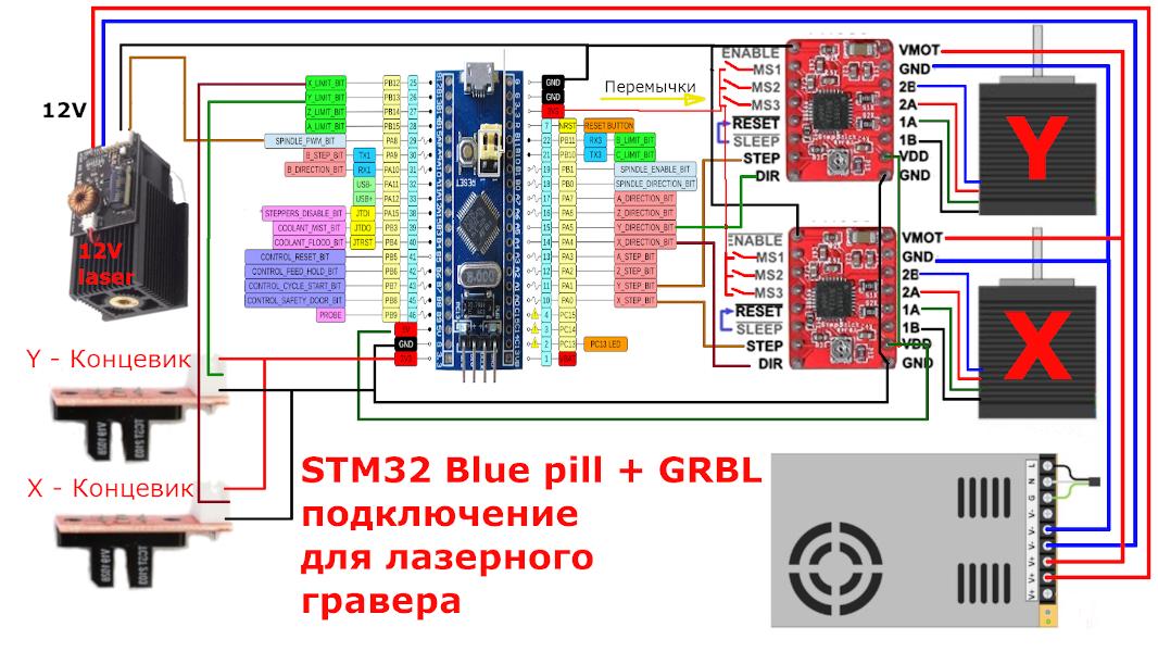 GRBL на STM32 STM32F103C8T6 Blue pill лазерного гравера.
